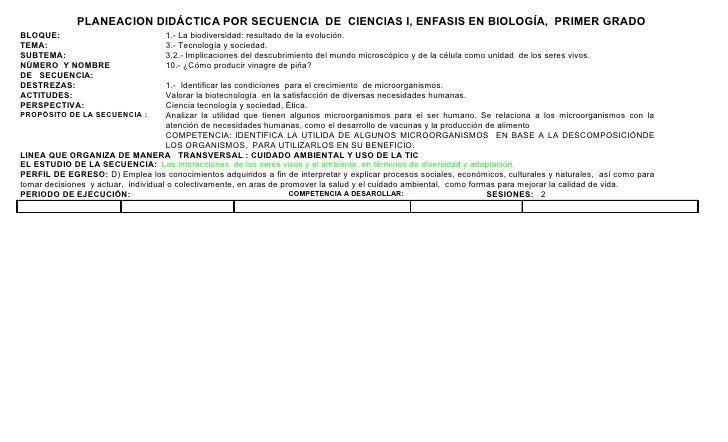 PLANEACION DIDÁCTICA POR SECUENCIA DE CIENCIAS I, ENFASIS EN BIOLOGÍA, PRIMER GRADO BLOQUE:                             1....