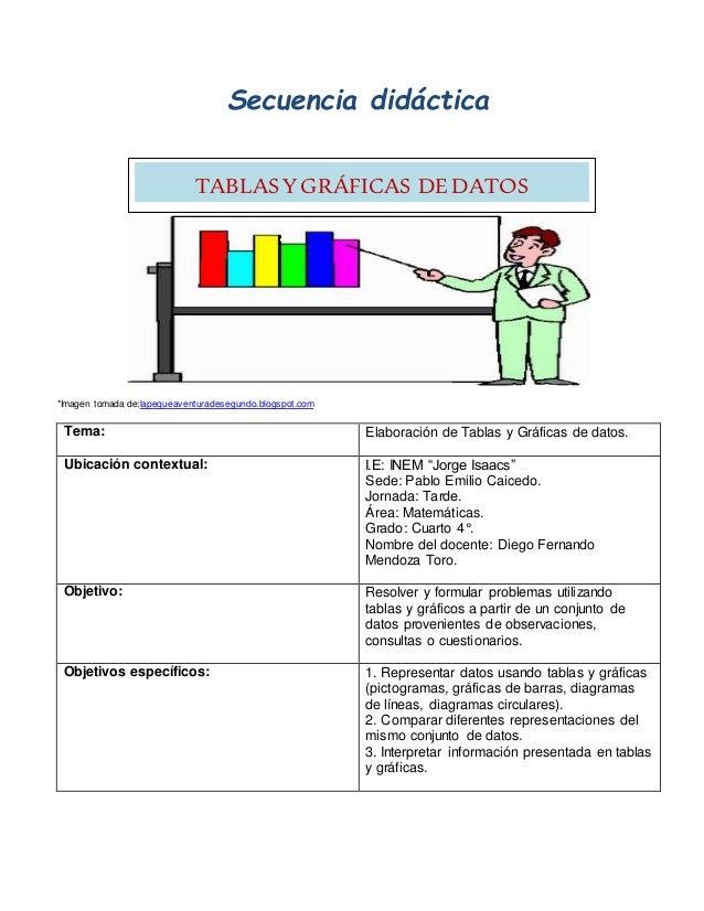 Secuencia didáctica  TABLAS Y GRÁFICAS DE DATOS  *Imagen tomada de:lapequeaventuradesegundo.blogspot.com  Tema: Elaboració...
