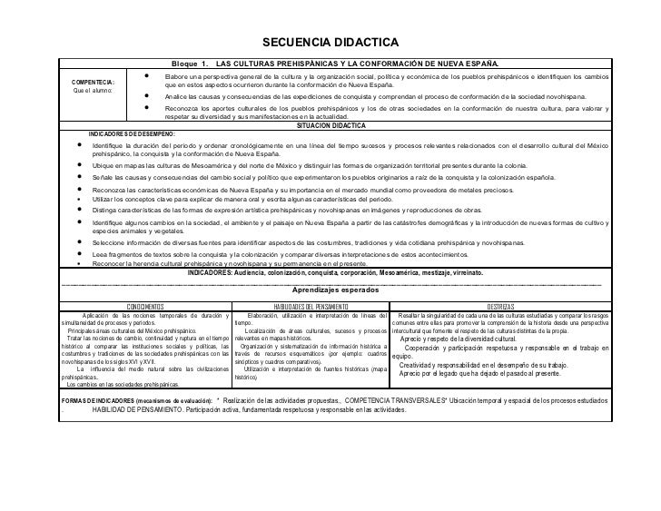 SECUENCIA DIDACTICA                                            Bloque 1.        LAS CULTURAS PREHISPÁNICAS Y LA CONFORMACI...