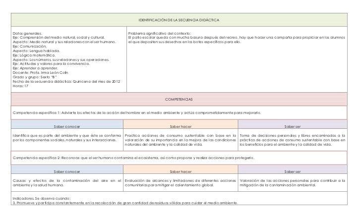 IDENTIFICACIÓN DE LA SECUENCIA DIDÁCTICADatos generales.                                                Problema significa...