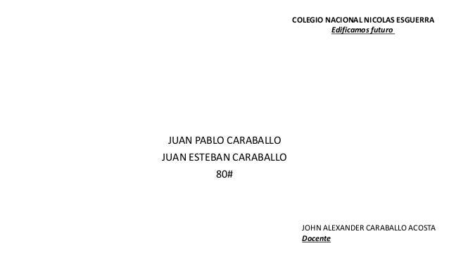 JUAN PABLO CARABALLO JUAN ESTEBAN CARABALLO 80# COLEGIO NACIONAL NICOLAS ESGUERRA Edificamos futuro JOHN ALEXANDER CARABAL...
