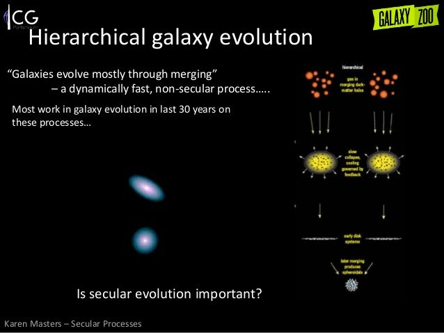 A Work of Evolution How Galaxies Galaxy - Pics about space
