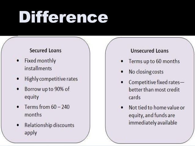 Difference Between Secured And Unsecured Car Loan