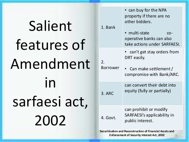 sarfaesi act The securitisation and reconstruction of financial assets and enforcement of  security interest act, 2002 (also known as the sarfaesi act) is.