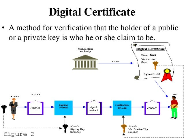biometrics in secure e-transactions ppt  for windows