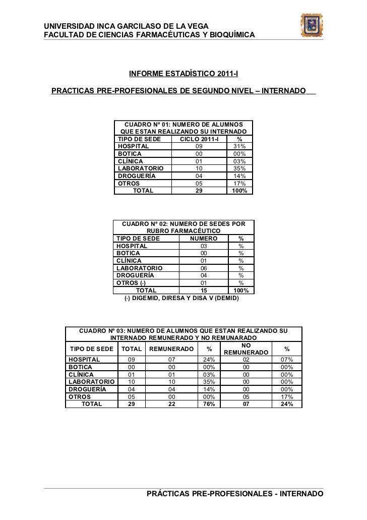 UNIVERSIDAD INCA GARCILASO DE LA VEGAFACULTAD DE CIENCIAS FARMACÉUTICAS Y BIOQUÍMICA                    INFORME ESTADÍSTIC...