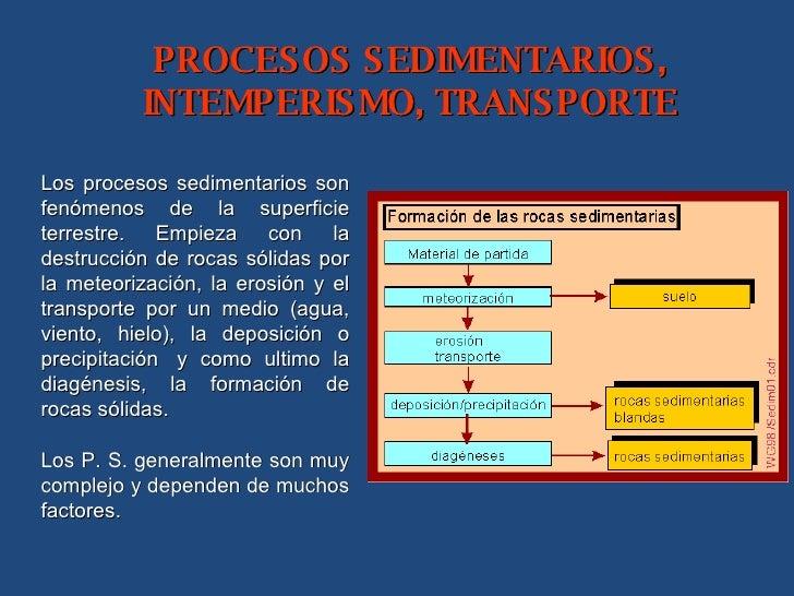 PROCESOS SEDIMENTARIOS, INTEMPERISMO, TRANSPORTE Los procesos sedimentarios son fenómenos de la superficie terrestre. Empi...