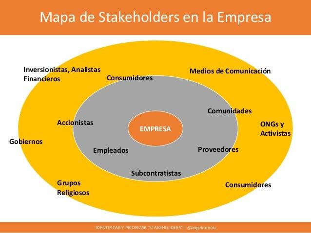mapa de partes interesadas ISO 9001