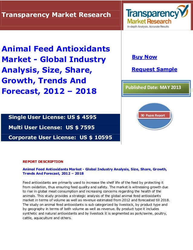 REPORT DESCRIPTIONAnimal Feed Antioxidants Market - Global Industry Analysis, Size, Share, Growth,Trends And Forecast, 201...