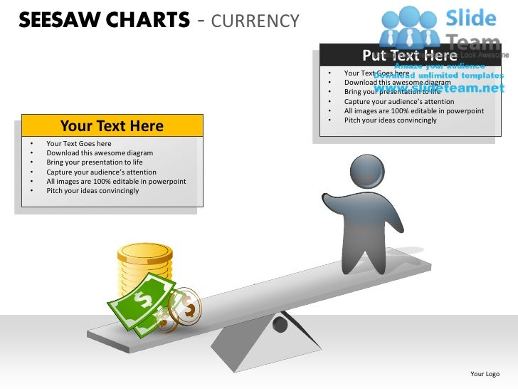 Seesaw charts currency powerpoint presentation slides ppt templates