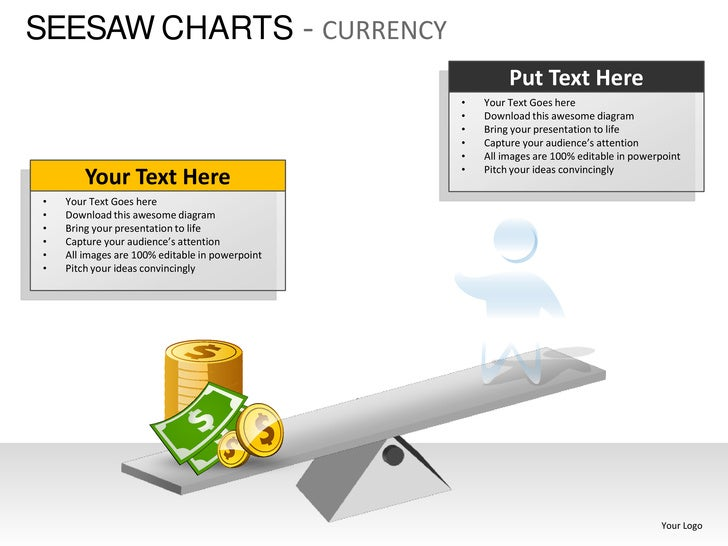 Seesaw charts currency powerpoint presentation templates