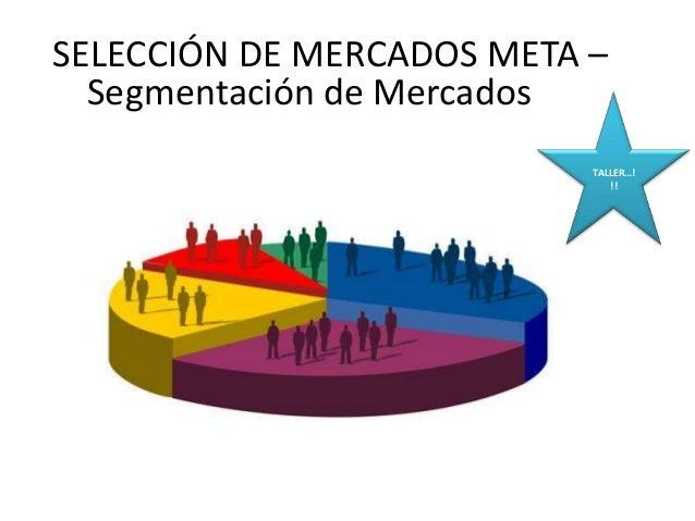 SELECCIÓN DE MERCADOS META – SEGMENTACIÓN Segmentación de Mercados TALLER…! !!