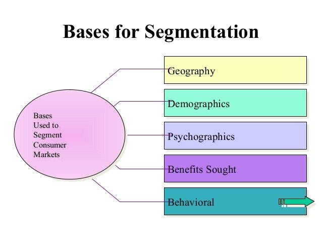 segmentation targeting and positioning strategy for meena bazaar essay