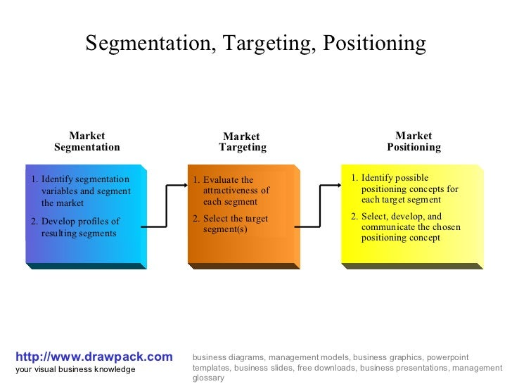 Segmentation Targeting Positioning Small Business Tattoo