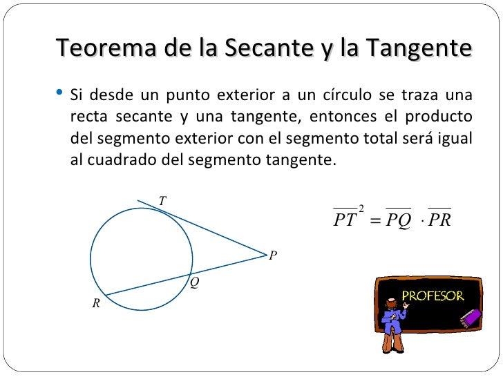 Segmentos en la circunferencia for Exterior tangente y secante