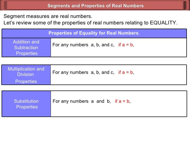 Property of Equality Geometry Properties of Equality For