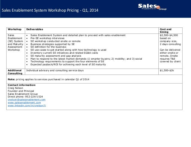 Sales Enablement System Workshop Pricing - Q1, 2014  Workshop  Deliverables  Sales Enablement (SE) System and Maturity Ass...