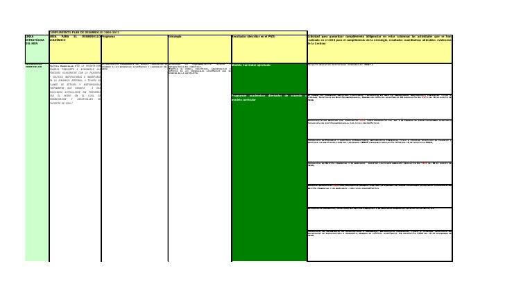 Documento Seguimiento planeacion a 30-sep-2010