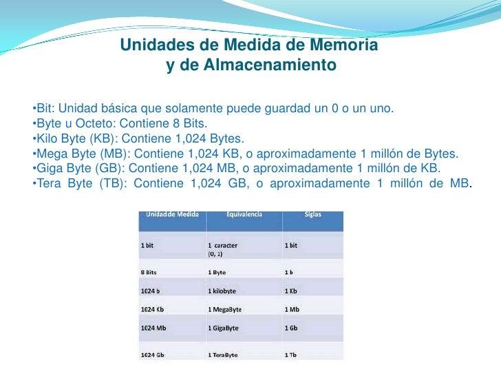 Unidades de Medida de Memoria<br /> y de Almacenamiento<br /><ul><li>Bit: Unidad básica que solamente puede guardad un 0 o...