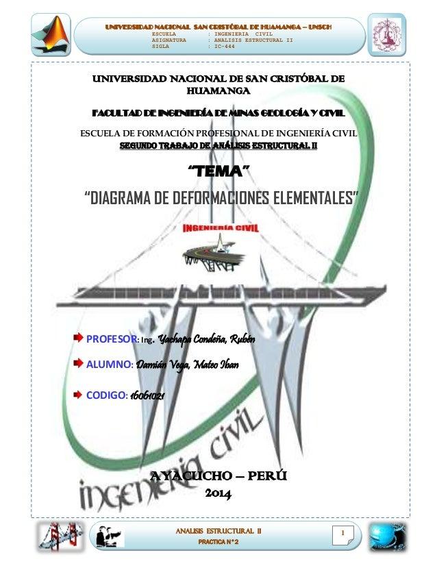 UNIVERSIDAD NACIONAL SAN CRISTÓBAL DE HUAMANGA – UNSCH ESCUELA : INGENIERIA CIVIL ASIGNATURA : ANALISIS ESTRUCTURAL II SIG...