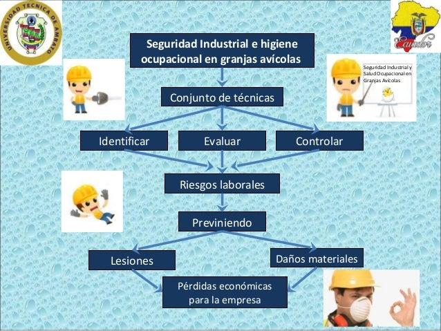 Tips Seguridad Industrial Seguridad Industrial e Higiene