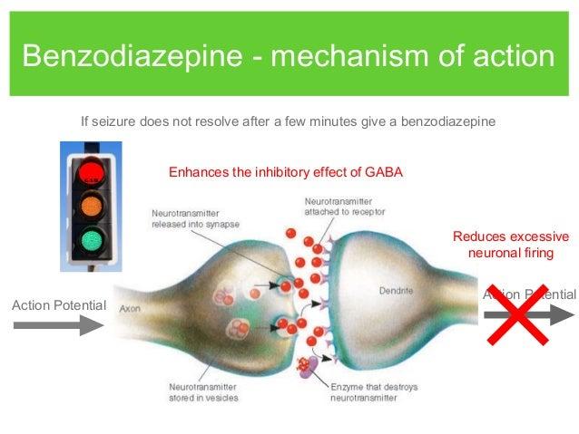 haloperidol mechanism of action
