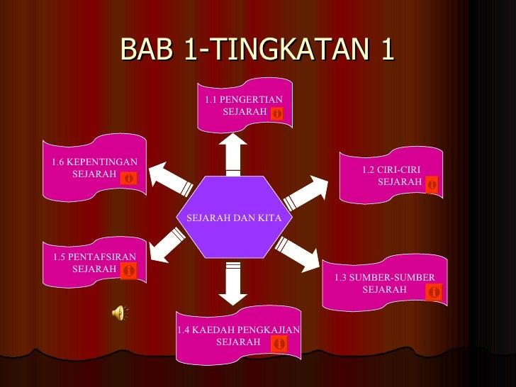 BAB 1-TINGKATAN 1 SEJARAH DAN KITA 1.1 PENGERTIAN  SEJARAH 1.2 CIRI-CIRI SEJARAH 1.3 SUMBER-SUMBER SEJARAH 1.4 KAEDAH PENG...