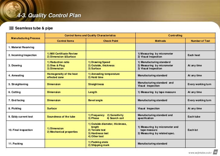 Product Quality Control Plan Quality Control Plan Seamless