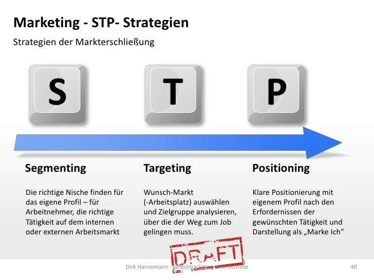 marketing stp part Lets first look at the process of stp this in turn will help you understand the role of all three the first step which takes place in stp is the segmentation part.