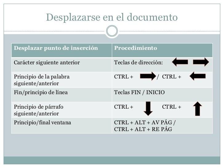 Desplazarse en el documentoDesplazar punto de inserción   ProcedimientoCarácter siguiente anterior    Teclas de dirección:...