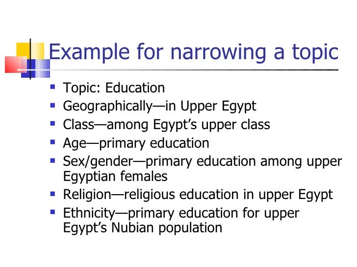 Need to narrow topic for religion term paper?