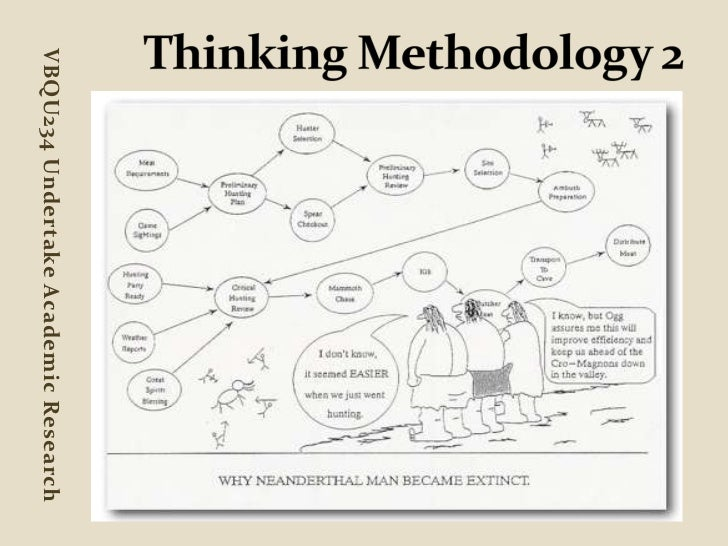 Thinking Methodology 2<br />VBQU234 Undertake Academic Research<br />