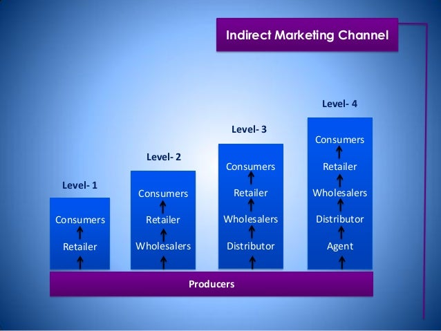 channels of distribution marketing 421 essay An example of a direct marketing channel would be a factory outlet store many holiday companies also market direct to consumers, bypassing a traditional retail intermediary - the travel agent what is the best distribution channel for a product.