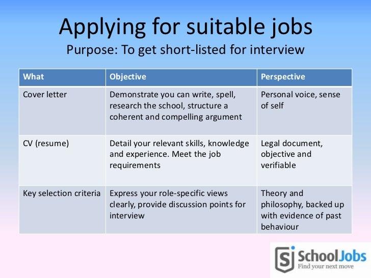 how do you write a resume with no job experience