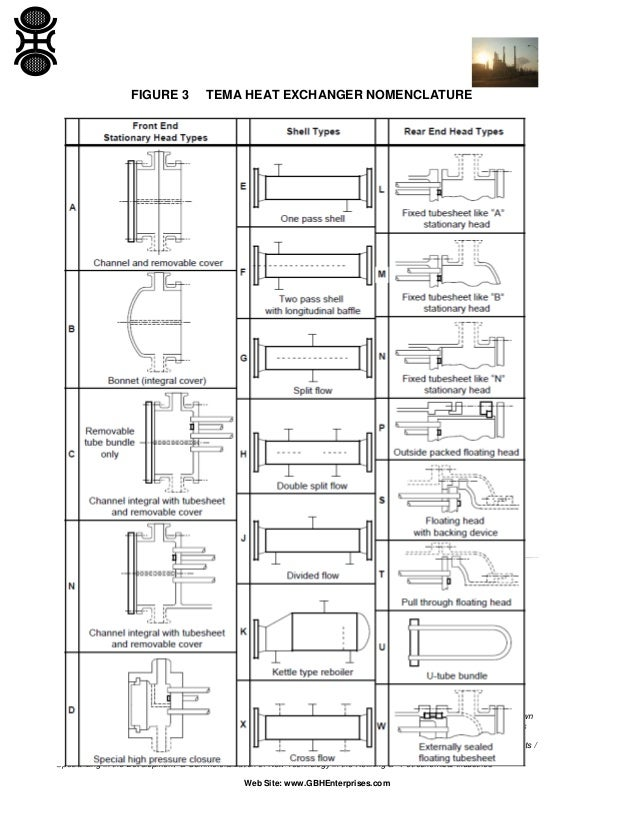 Baffle Plate 09 together with US4267812 likewise US20040256093 furthermore Selection Of Heat Exchanger Types furthermore Exchangers. on u tube heat exchanger