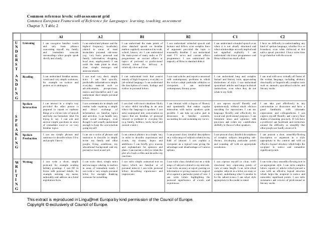 cef self assessment grid