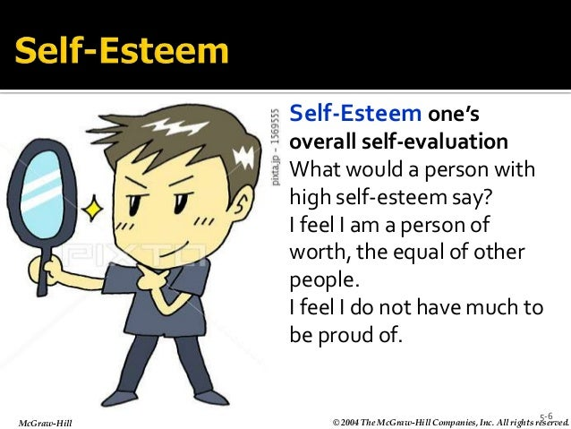 High Self Concept High Self-esteem Say a