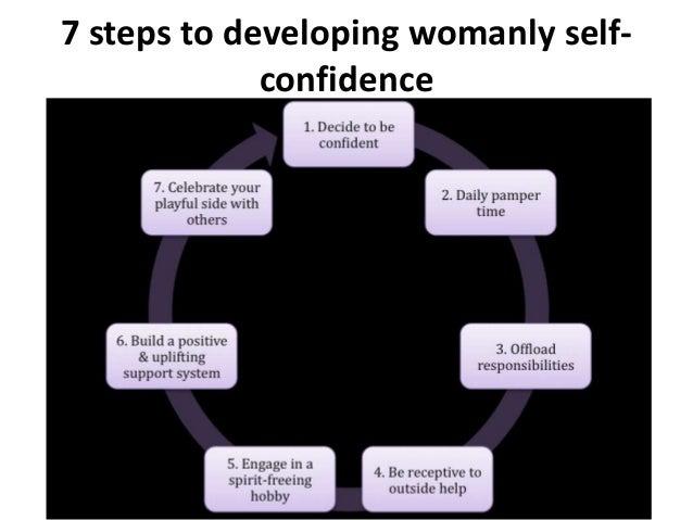 essay on self confidence in punjabi