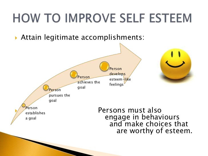 self esteem and positive self imaging in students lives Self-esteem and positive thinking task cards explain how self-esteem is connected to their lives this is a bundle focused on helping students build self.