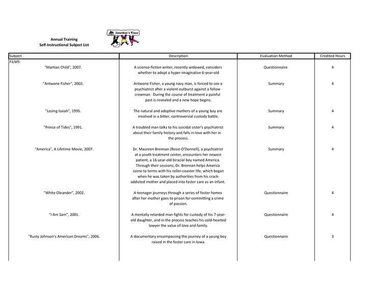 Annual Training                 Self-Instructional Subject List  Subject                                                  ...