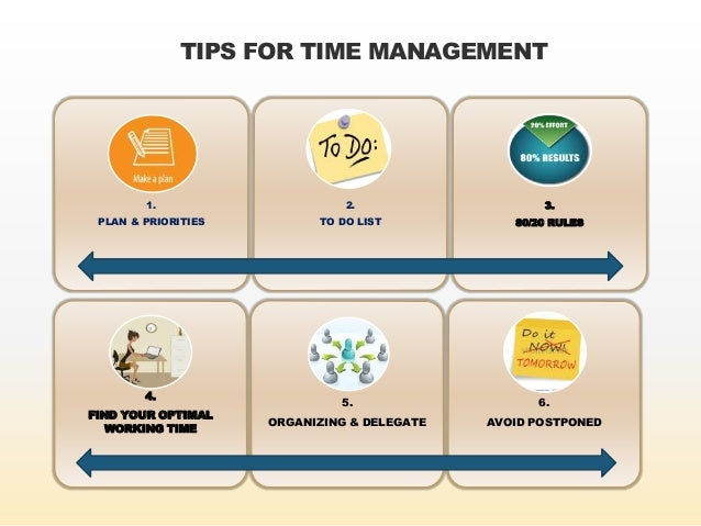 interpersonal skills in organization chapter  self management