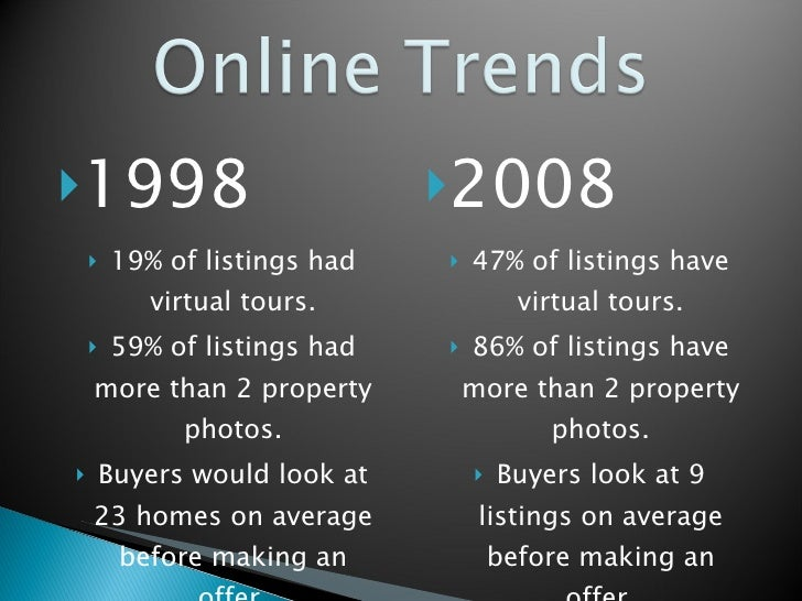 <ul><li>1998 </li></ul><ul><li>19% of listings had virtual tours. </li></ul><ul><li>59% of listings had more than 2 proper...