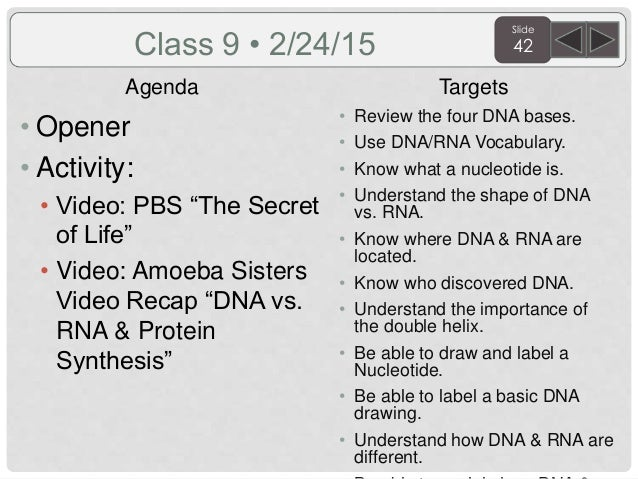 Sem.2 3rd quarter biology agenda and targets 2015