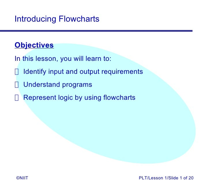 Introducing FlowchartsObjectivesIn this lesson, you will learn to: Identify input and output requirements Understand progr...