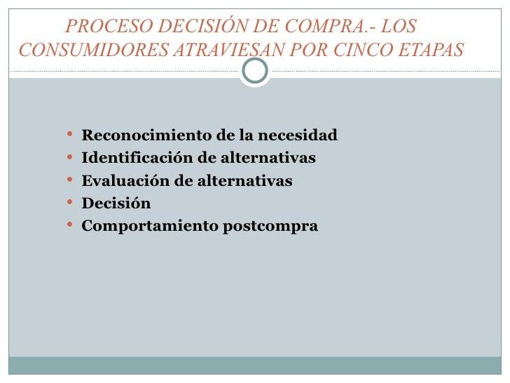 Sem 9.comport consum proceso de compra