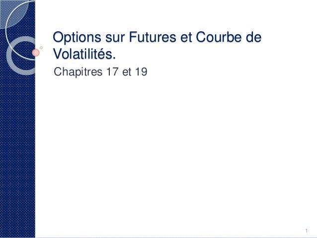 Options sur Futures et Courbe de  Volatilités.  Chapitres 17 et 19  1