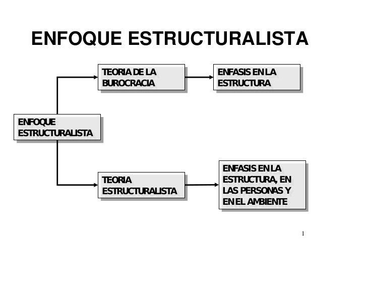 Semana 6 Estructuralismo Y Burocracia