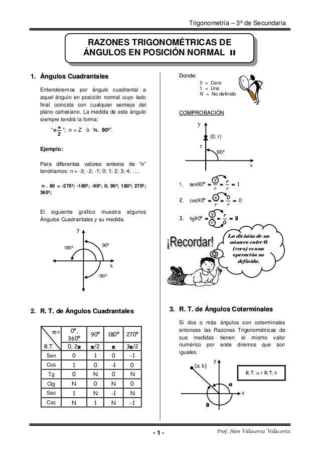 Trigonometría – 3º de Secundaria  RAZONES TRIGONOMÉTRICAS DE ÁNGULOS EN POSICIÓN NORMAL II Donde:  1. Ángulos Cuadrantales...