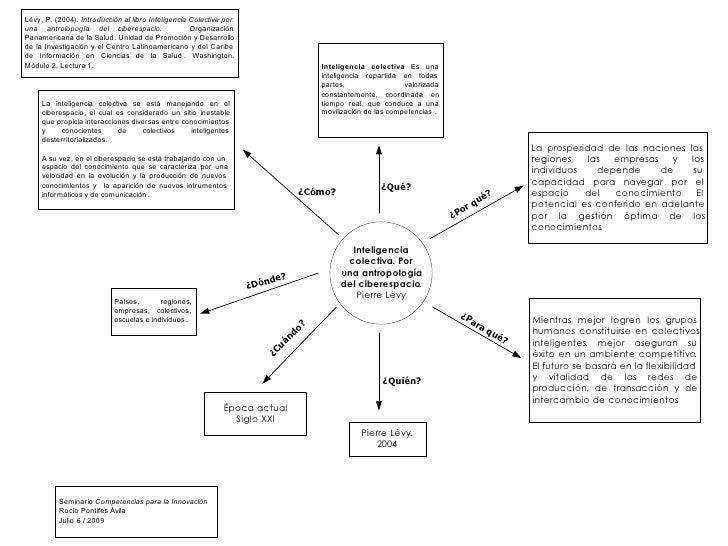 Lévy, P. (2004). Introducción al libro Inteligencia Colectiva por una antrolopogía del ciberespacio.                  Orga...