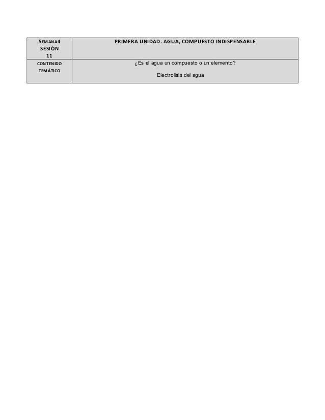 SEMANA4 SESIÓN 11 PRIMERA UNIDAD. AGUA, COMPUESTO INDISPENSABLE CONTENIDO TEMÁTICO ¿Es el agua un compuesto o un elemento?...